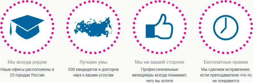 Рефераты на заказ заказать реферат в Екатеринбурге Даже по дороге домой или в ВУЗ можно скачать реферат из интернета и сдать его как свой Но бывает когда при получении по одному или